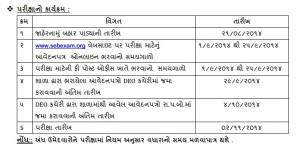 NTSE Application Form 2018 – 2019