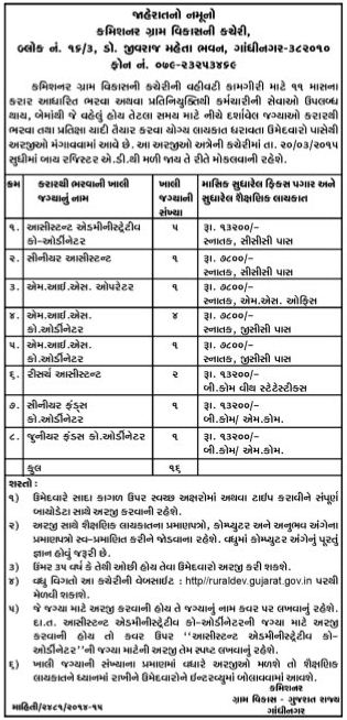 Commissioner Rural Development Office gandhinagar recruitment