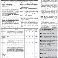 Gujarat Lashkari (Army) Bharti Melo Himmatnagar