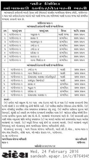 ICDS Gandhinagar Anganwadi Worker Helper Recruitment 2016