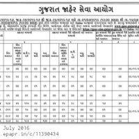 GPSC Various Recruitment 2016