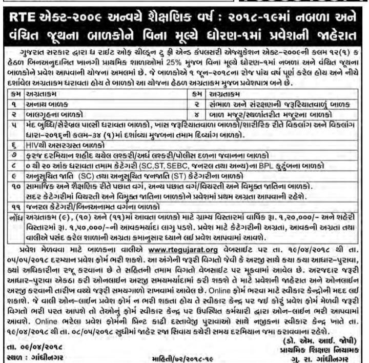 rte-gujarat Job Application Form In Gujarati on job openings, contact form, job payment receipt, job applications you can print, agreement form, job opportunity, job search, job vacancy, employee benefits form, job resume, job requirements, job advertisement, job letter, job applications online, cover letter form, cv form,